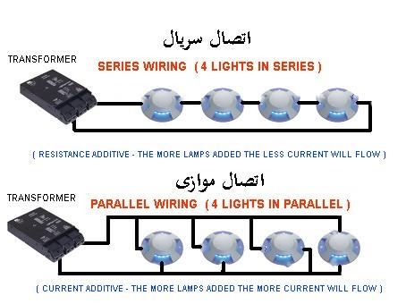 اتصال سری و موازی لامپ و پروژکتور