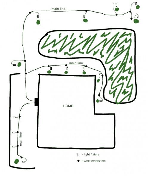 نقشه ساده از محیط مورد نظر برای نورپردازی